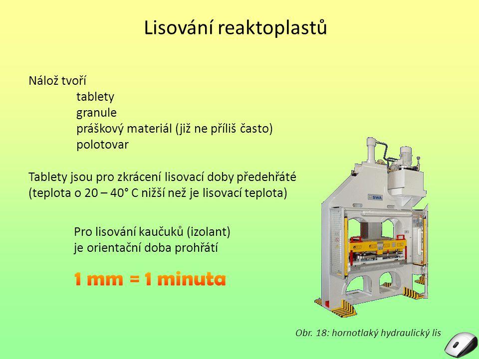 Lisování reaktoplastů