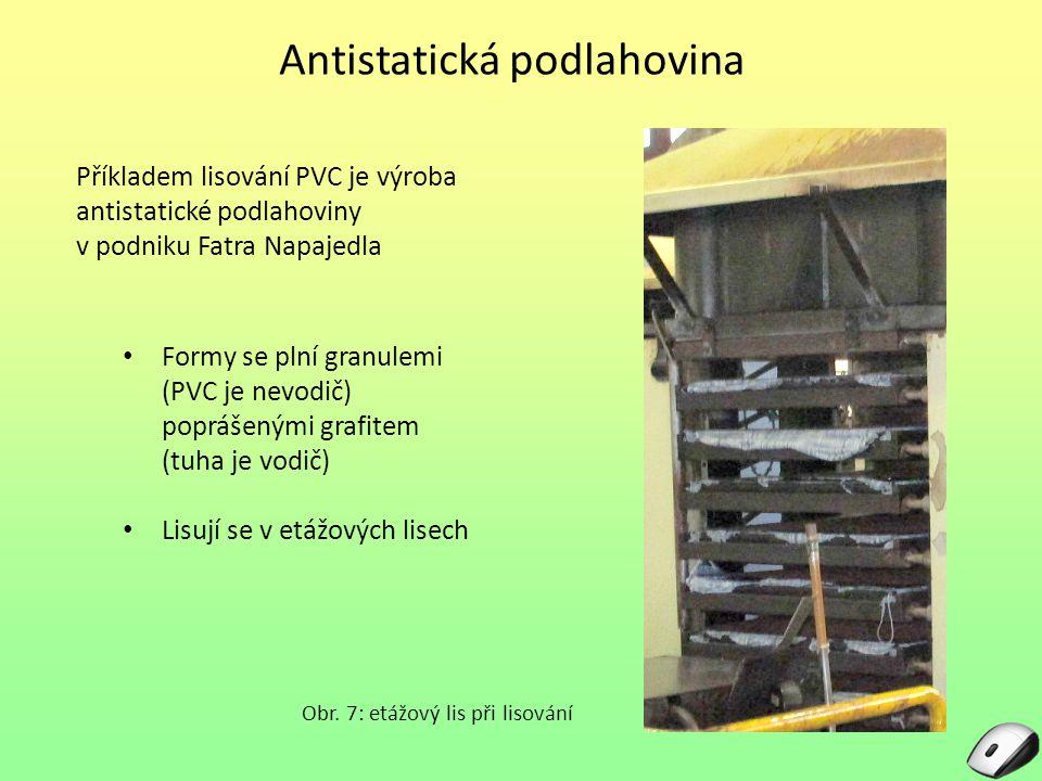Antistatická podlahovina