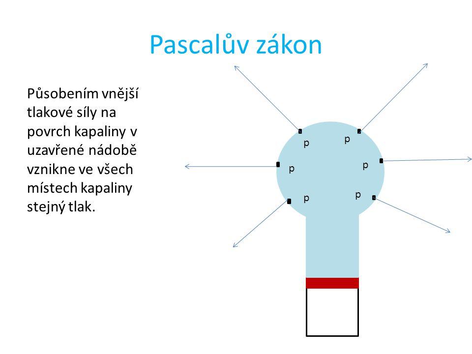 Pascalův zákon Působením vnější tlakové síly na povrch kapaliny v uzavřené nádobě vznikne ve všech místech kapaliny stejný tlak.