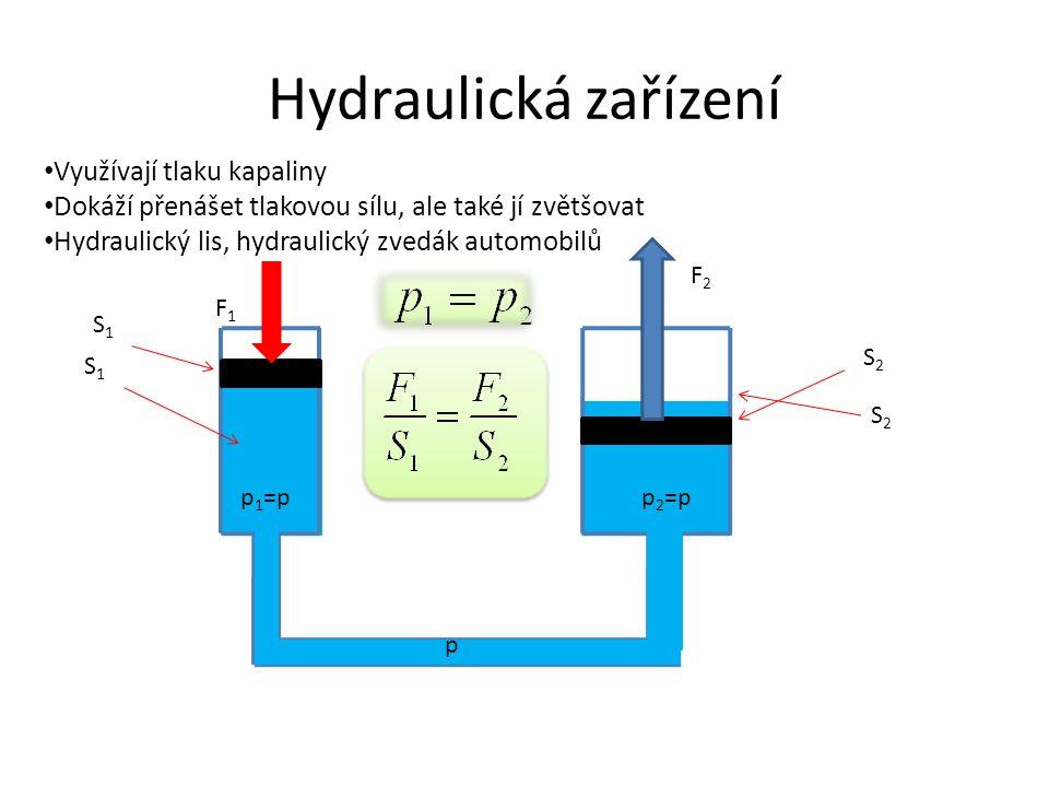 Hydraulická zařízení Využívají tlaku kapaliny