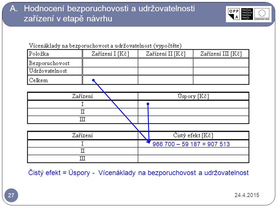 Hodnocení bezporuchovosti a udržovatelnosti zařízení v etapě návrhu