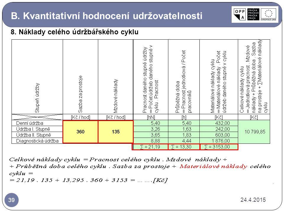 B. Kvantitativní hodnocení udržovatelnosti
