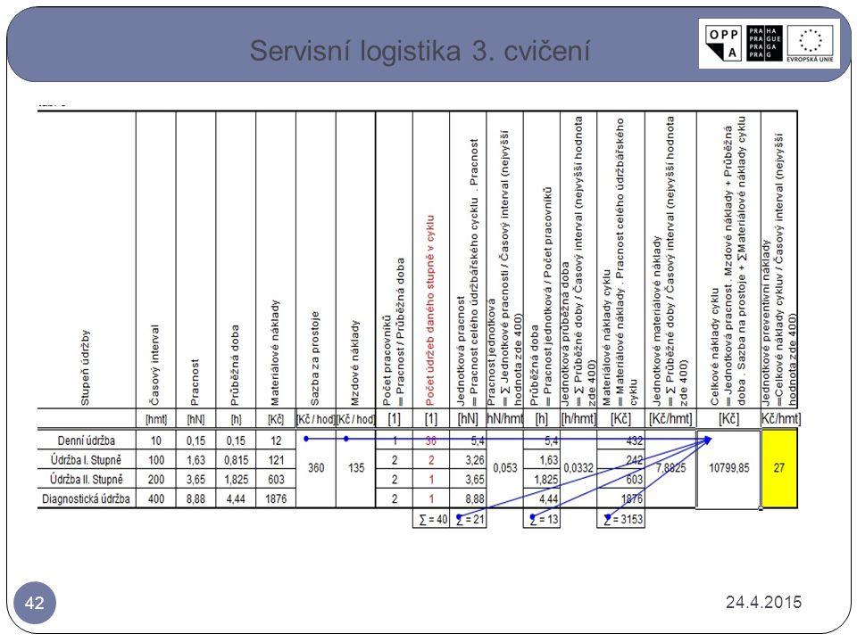 Servisní logistika 3. cvičení
