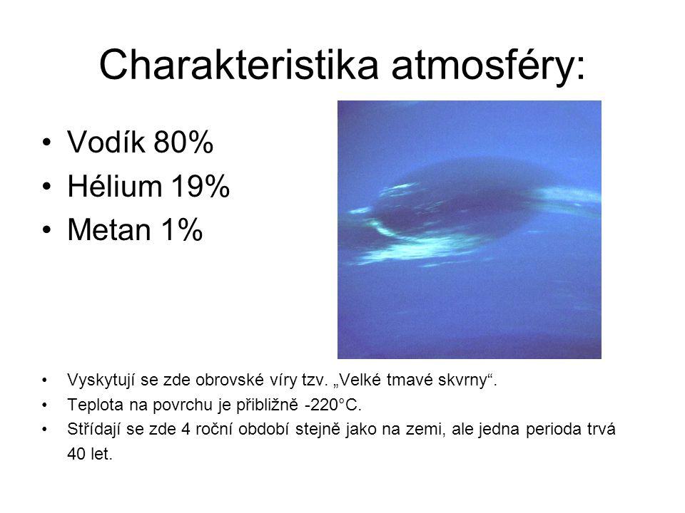 Charakteristika atmosféry: