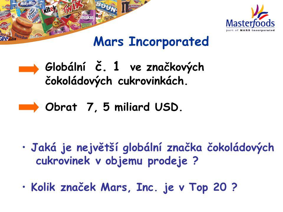 Mars Incorporated Globální č. 1 ve značkových