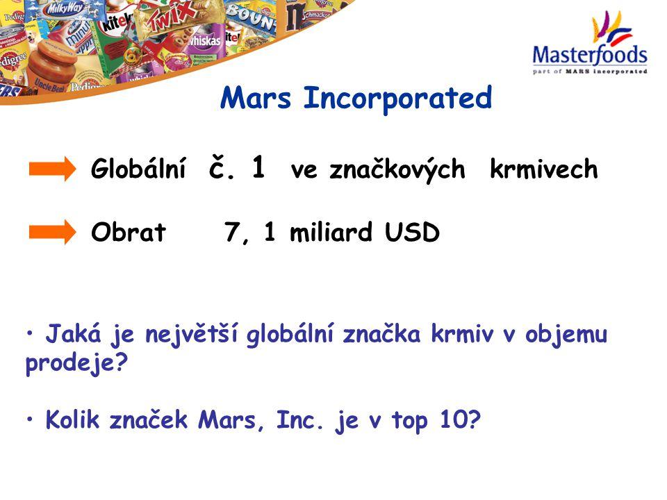Mars Incorporated Globální č. 1 ve značkových krmivech