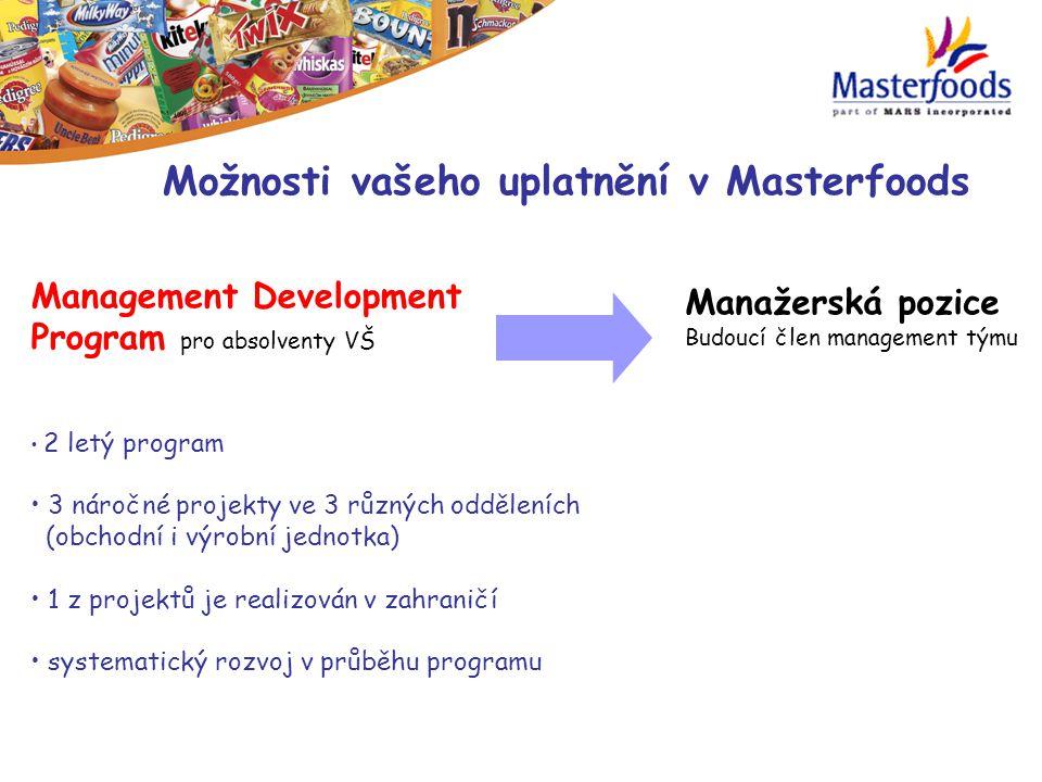 Možnosti vašeho uplatnění v Masterfoods