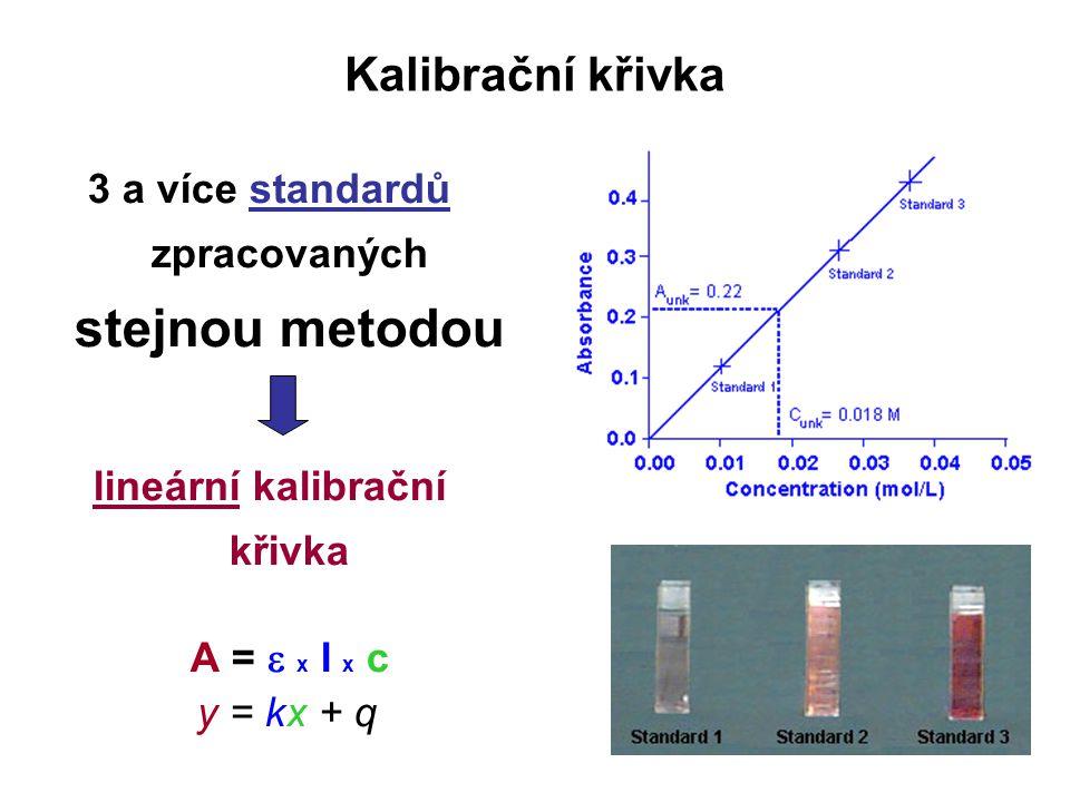 Kalibrační křivka 3 a více standardů zpracovaných stejnou metodou