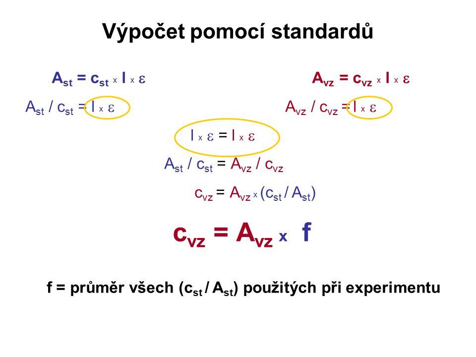 Výpočet pomocí standardů