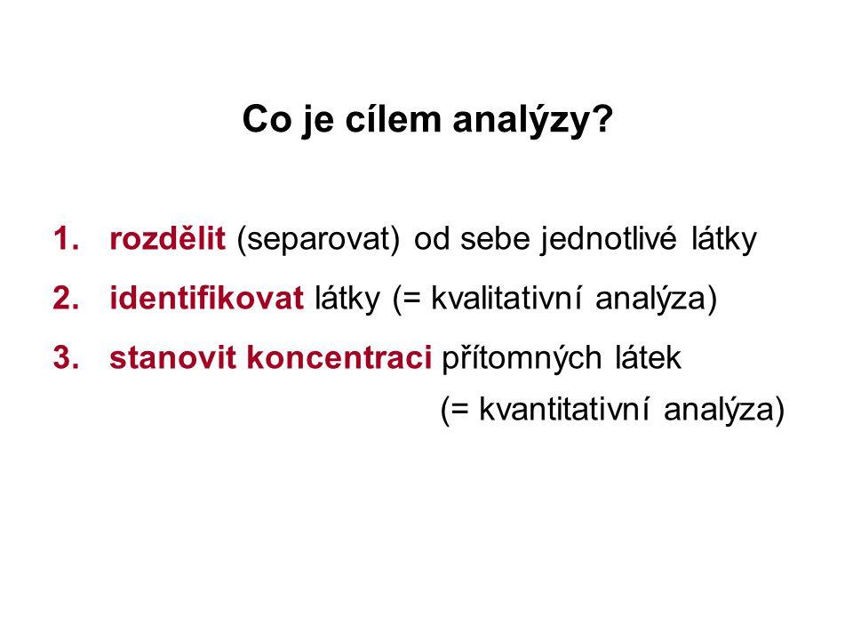 Co je cílem analýzy rozdělit (separovat) od sebe jednotlivé látky