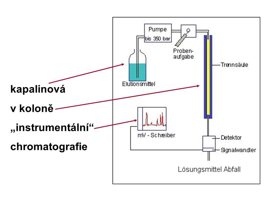 """kapalinová v koloně """"instrumentální chromatografie"""