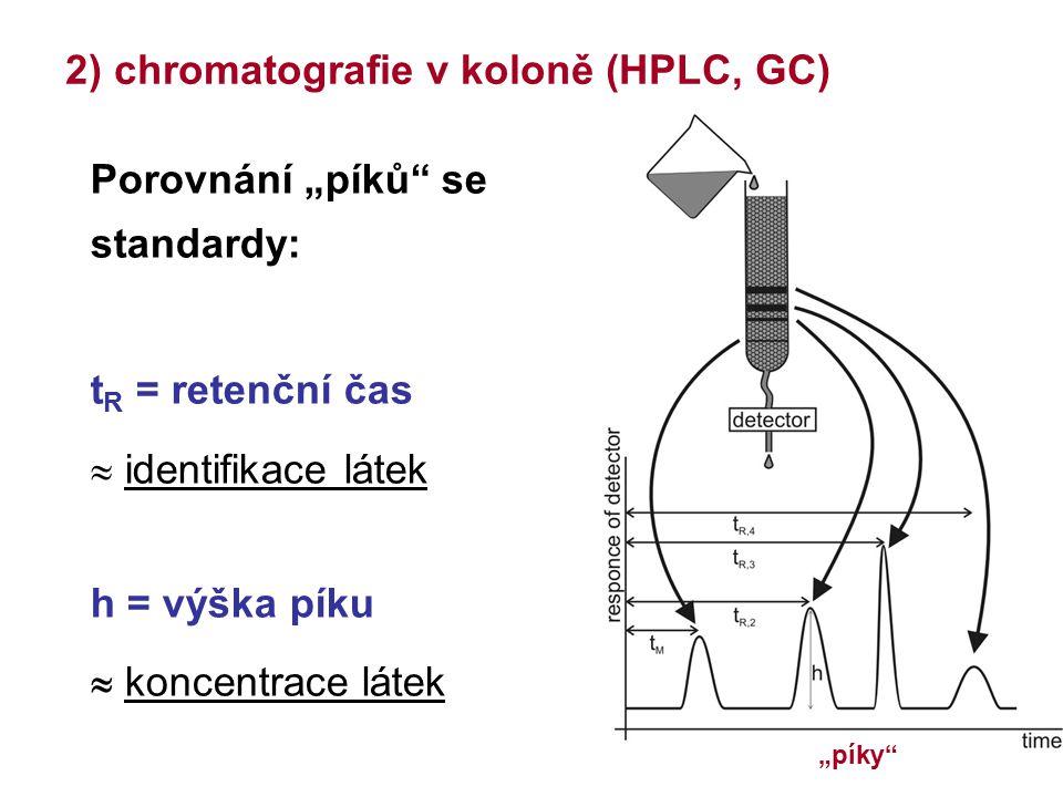 2) chromatografie v koloně (HPLC, GC)