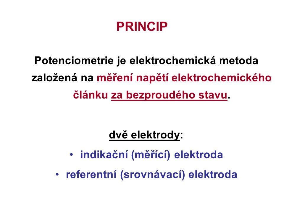 indikační (měřící) elektroda referentní (srovnávací) elektroda