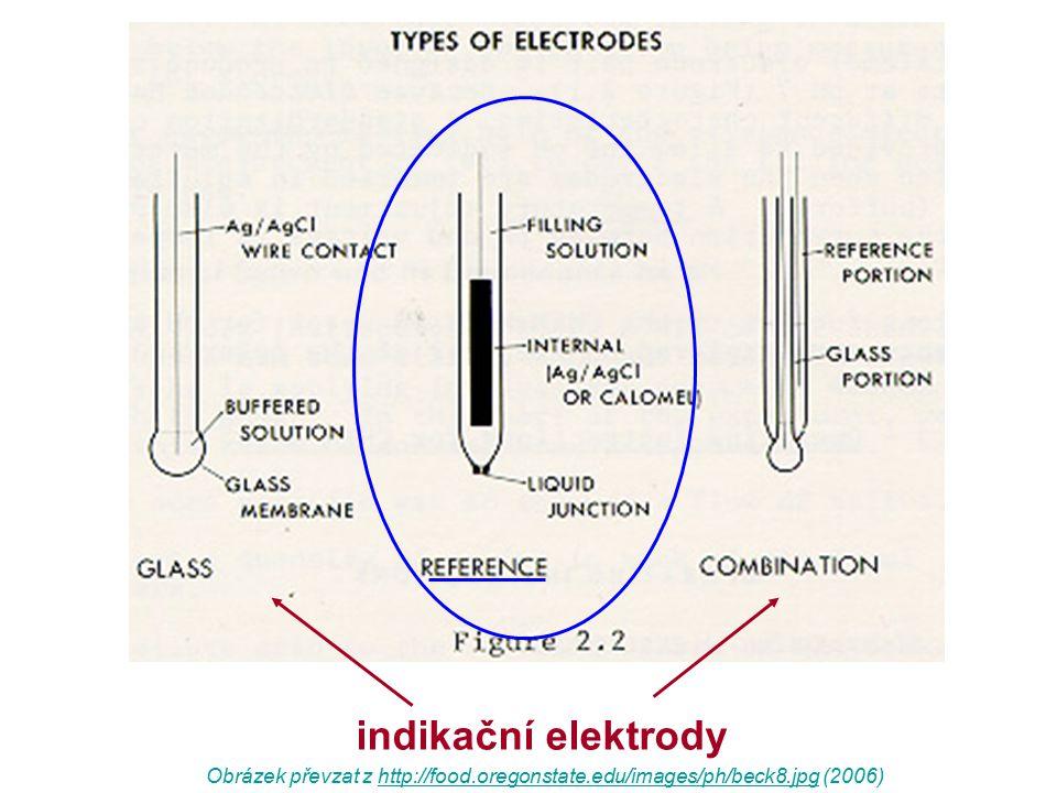 indikační elektrody Obrázek převzat z http://food.oregonstate.edu/images/ph/beck8.jpg (2006)