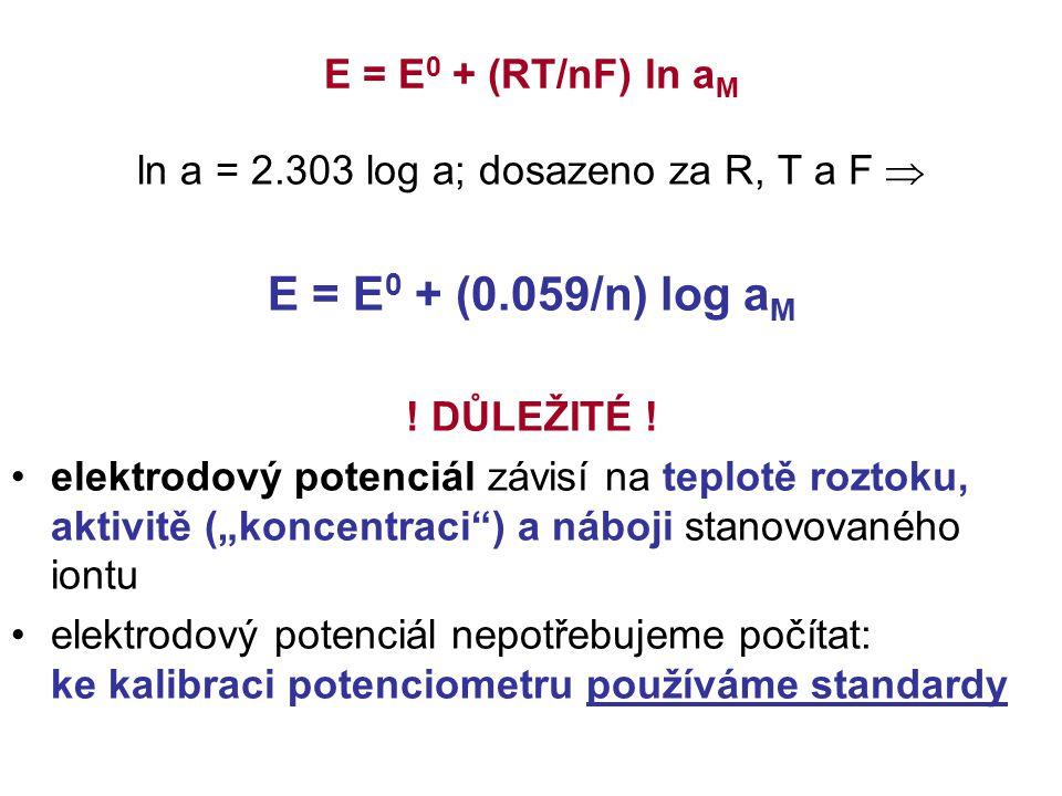 ln a = 2.303 log a; dosazeno za R, T a F 