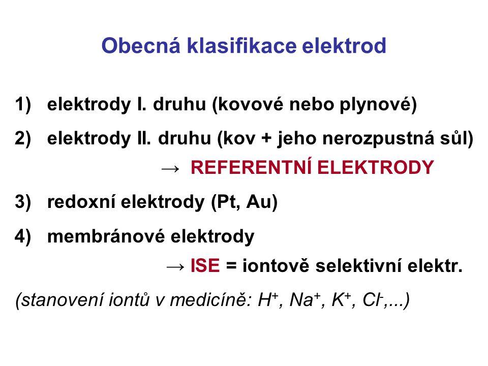 Obecná klasifikace elektrod