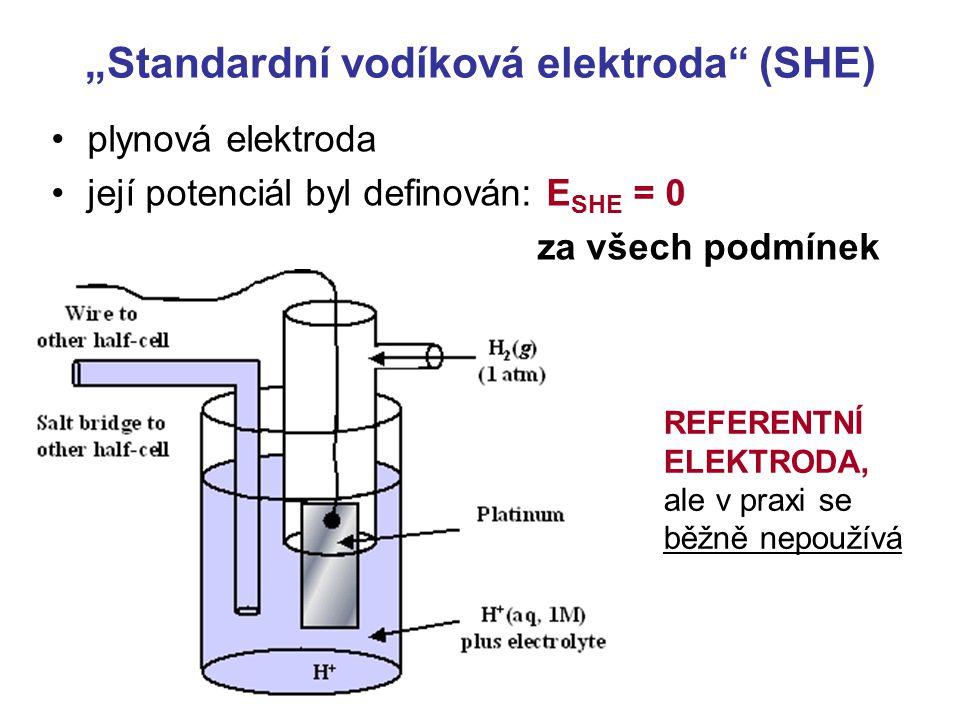 """""""Standardní vodíková elektroda (SHE)"""