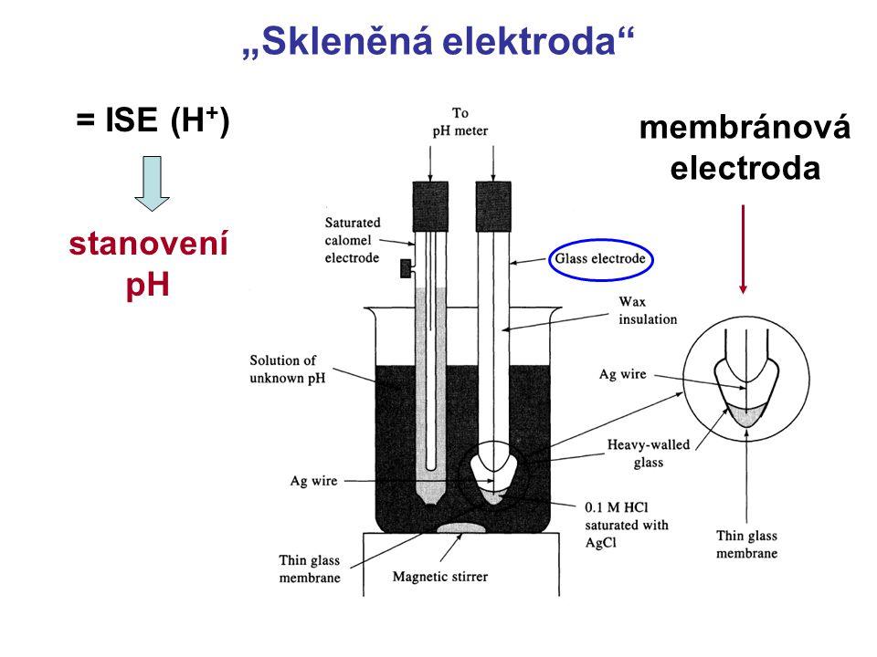 """""""Skleněná elektroda = ISE (H+) stanovení pH membránová electroda"""