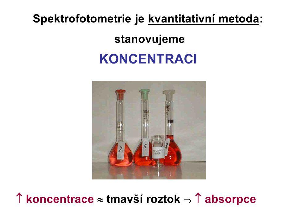 Spektrofotometrie je kvantitativní metoda: stanovujeme KONCENTRACI