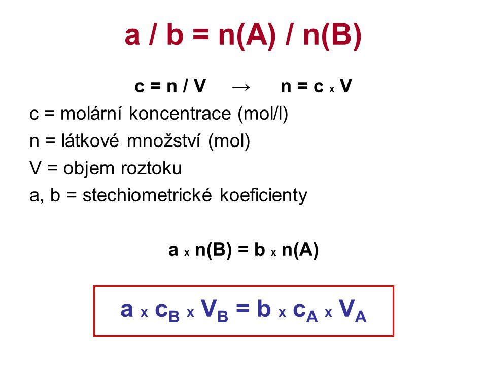 a / b = n(A) / n(B) a x cB x VB = b x cA x VA c = n / V → n = c x V