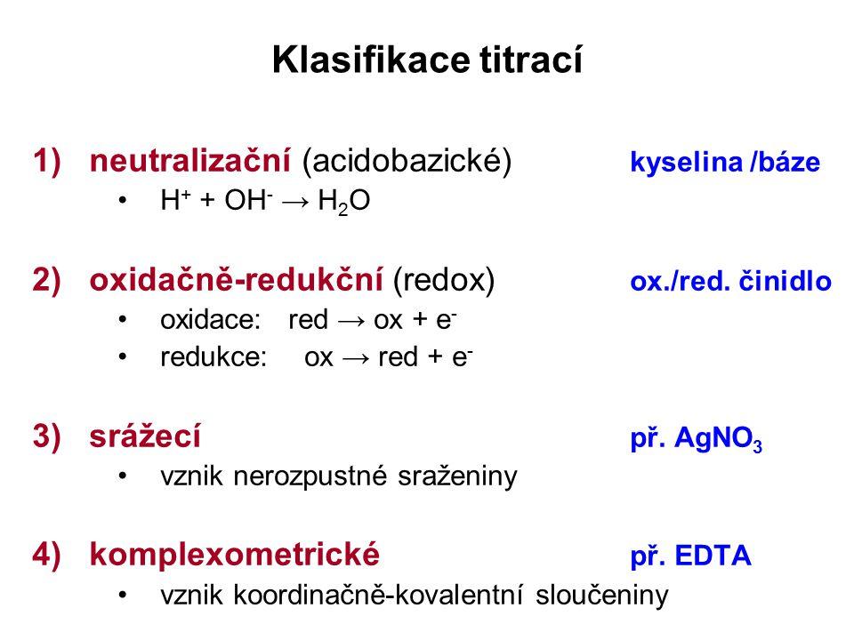 Klasifikace titrací neutralizační (acidobazické) kyselina /báze