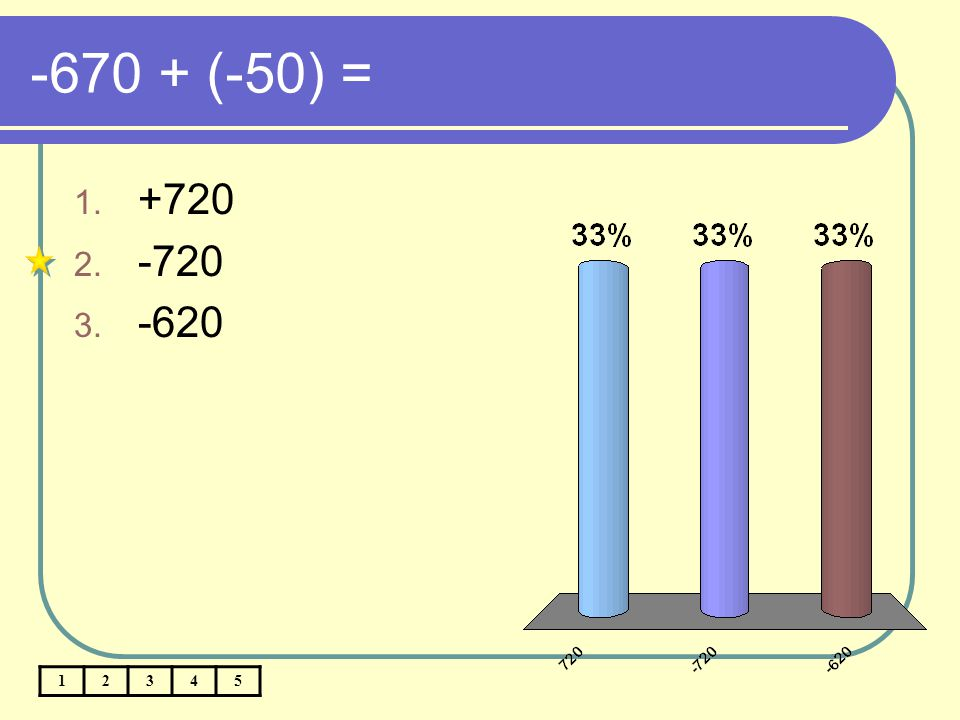 -670 + (-50) = +720 -720 -620 1 2 3 4 5