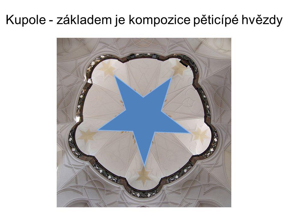 Kupole - základem je kompozice pěticípé hvězdy