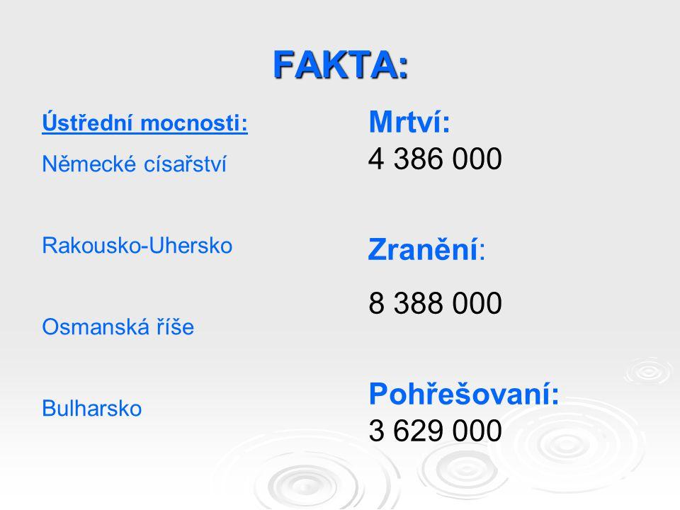 FAKTA: Mrtví: 4 386 000 Zranění: 8 388 000 Pohřešovaní: 3 629 000