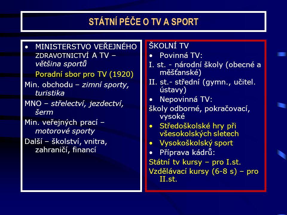 STÁTNÍ PÉČE O TV A SPORT MINISTERSTVO VEŘEJNÉHO ZDRAVOTNICTVÍ A TV – většina sportů. Poradní sbor pro TV (1920)