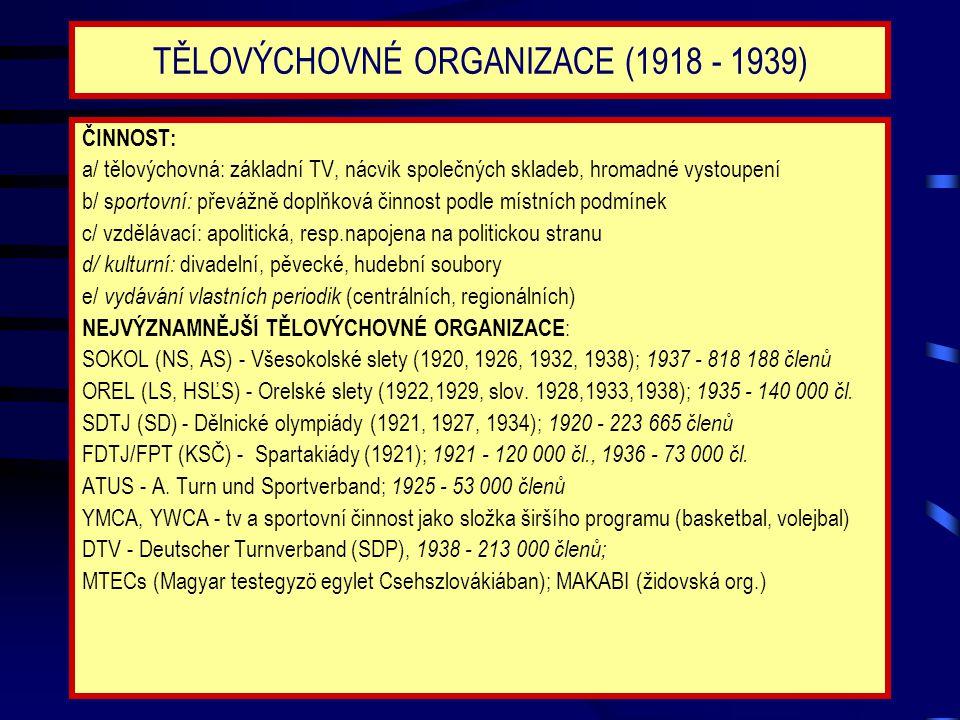 TĚLOVÝCHOVNÉ ORGANIZACE (1918 - 1939)