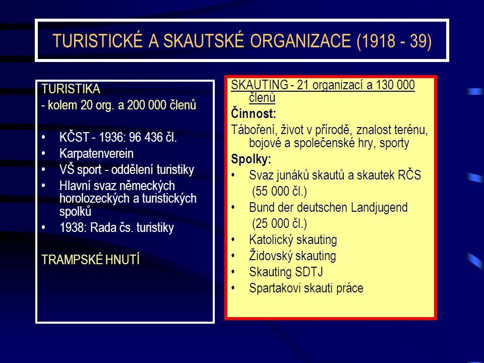 TURISTICKÉ A SKAUTSKÉ ORGANIZACE (1918 - 39)