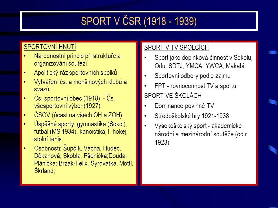 SPORT V ČSR (1918 - 1939) SPORTOVNÍ HNUTÍ