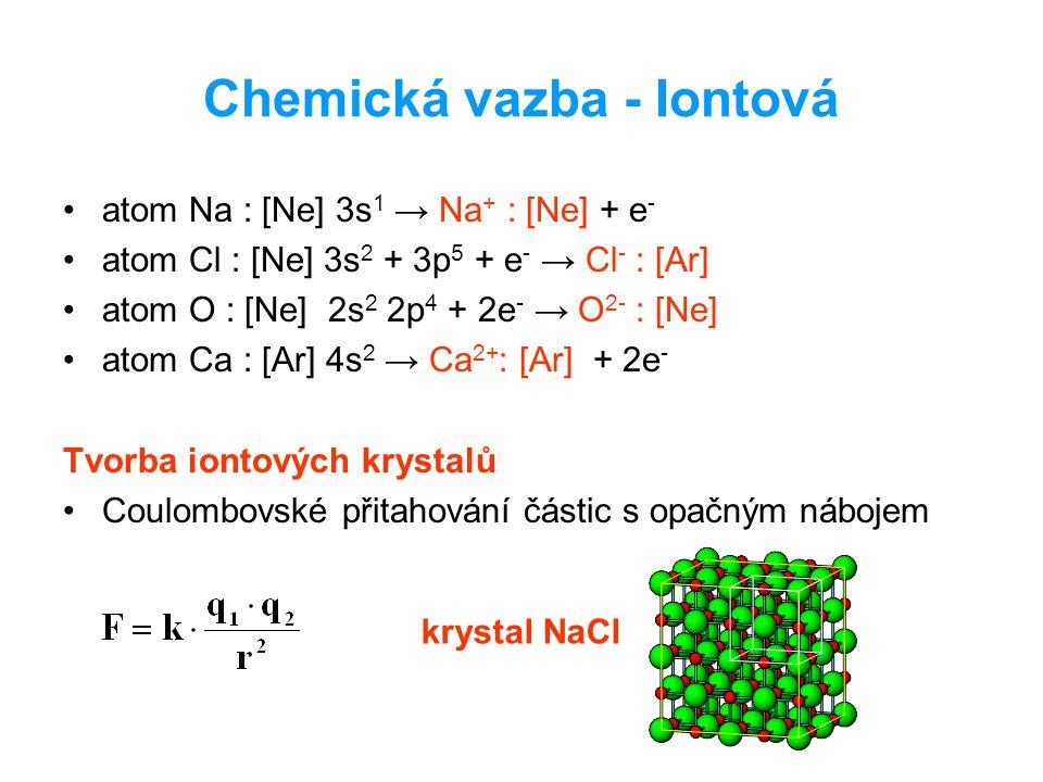 Chemická vazba - Iontová