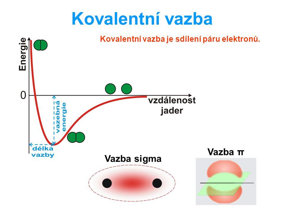 Kovalentní vazba Vazba π Vazba sigma