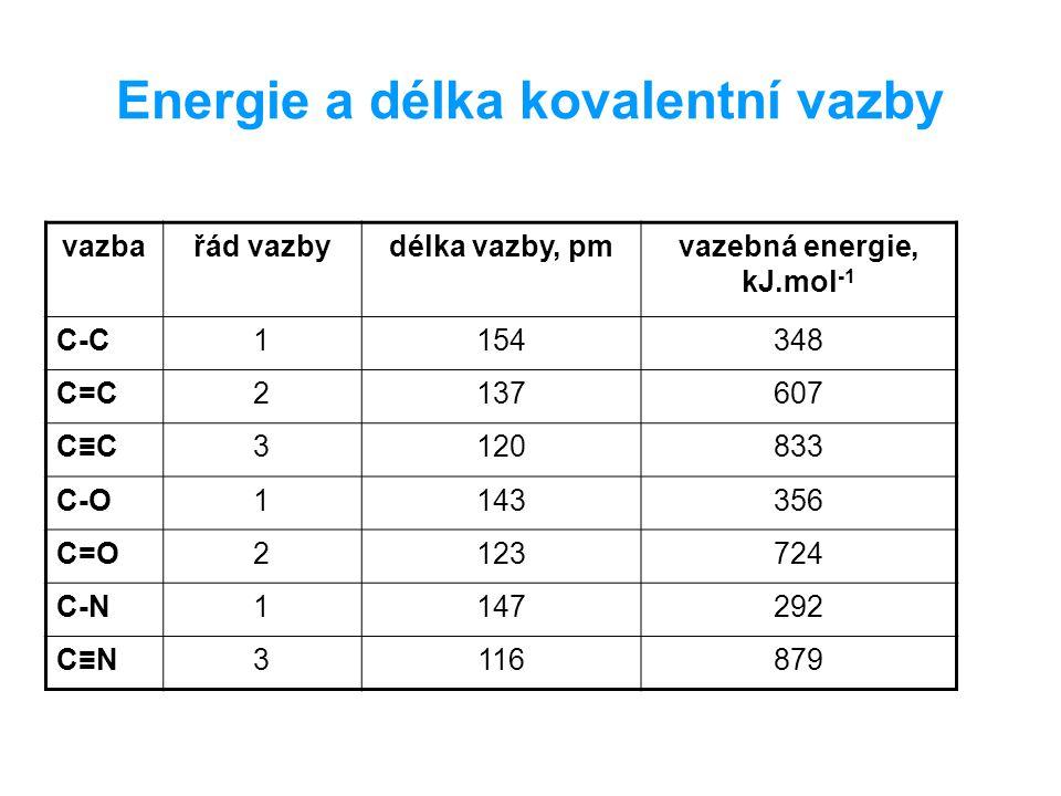 Energie a délka kovalentní vazby