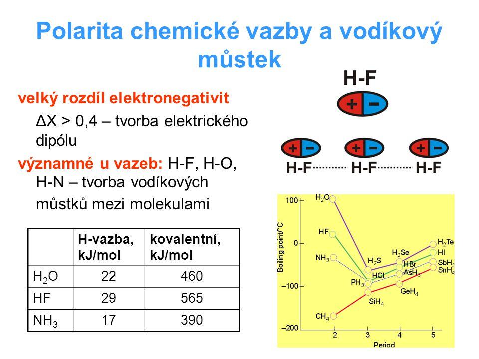 Polarita chemické vazby a vodíkový můstek