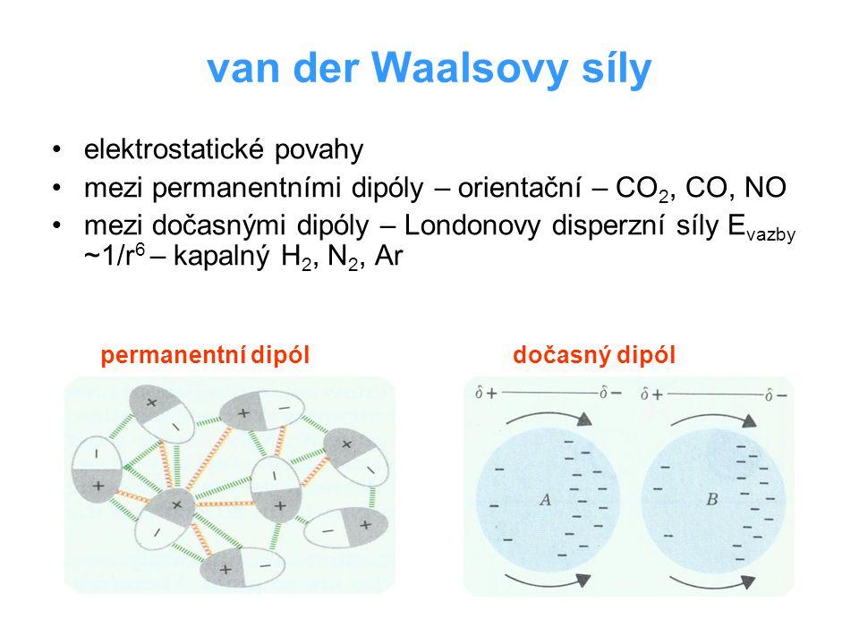 van der Waalsovy síly elektrostatické povahy