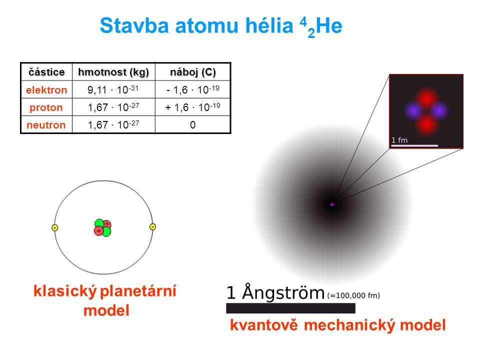 Stavba atomu hélia 42He klasický planetární model
