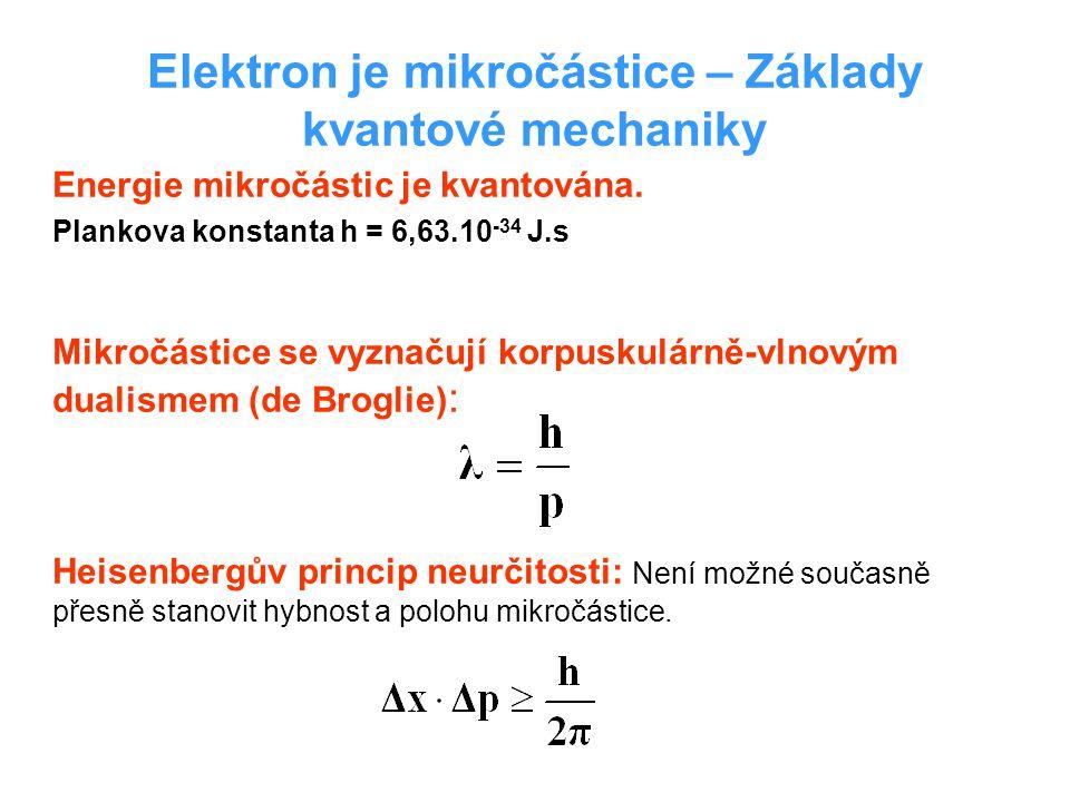 Elektron je mikročástice – Základy kvantové mechaniky