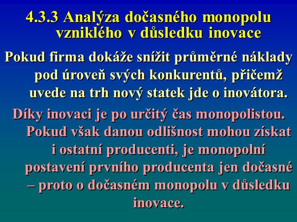 4.3.3 Analýza dočasného monopolu vzniklého v důsledku inovace