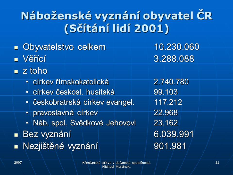 Náboženské vyznání obyvatel ČR (Sčítání lidí 2001)