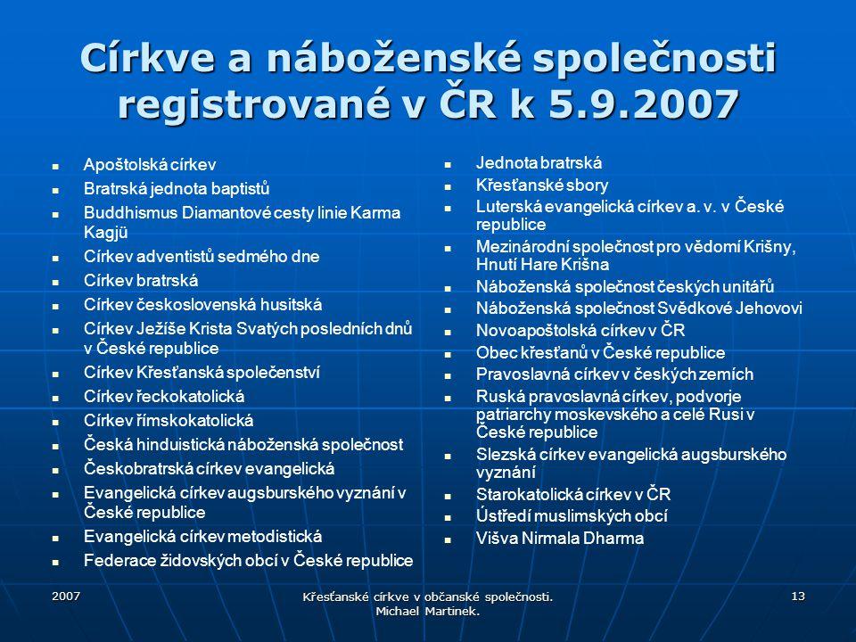 Církve a náboženské společnosti registrované v ČR k 5.9.2007
