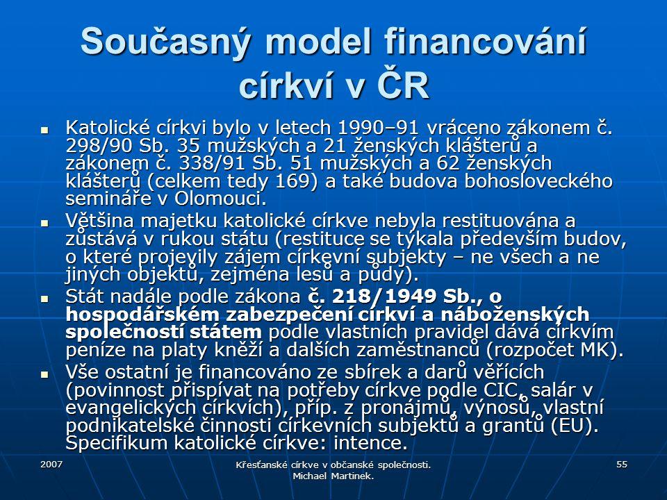 Současný model financování církví v ČR