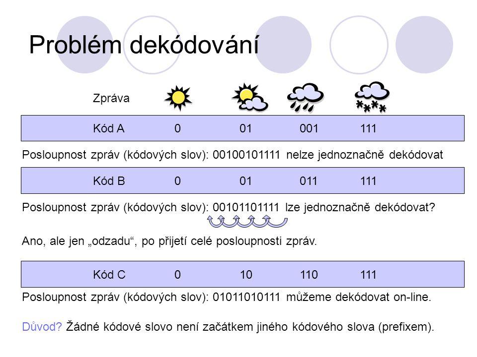 Problém dekódování Zpráva Kód A 01 001 111
