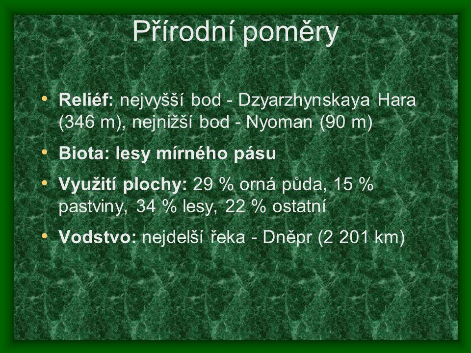Přírodní poměry Reliéf: nejvyšší bod - Dzyarzhynskaya Hara (346 m), nejnižší bod - Nyoman (90 m)