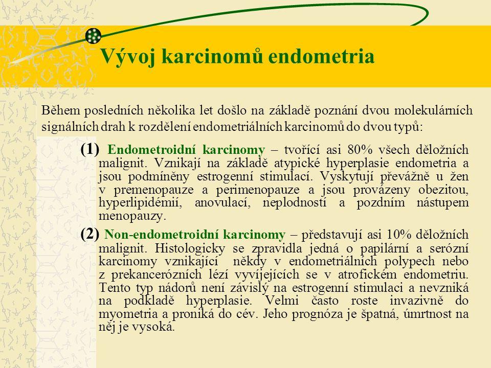 Vývoj karcinomů endometria