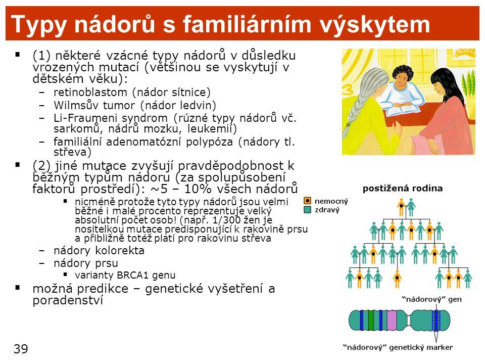 Typy nádorů s familiárním výskytem