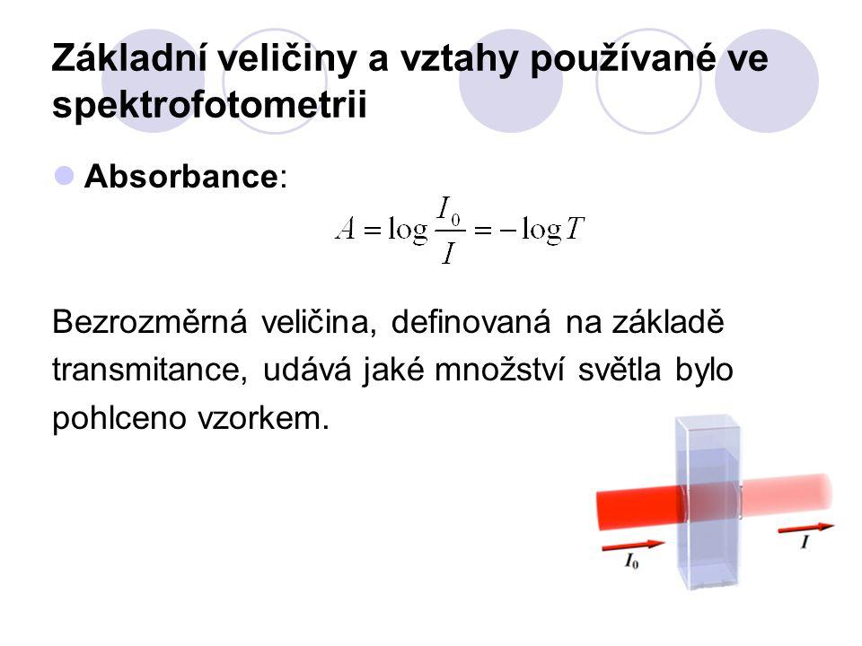 Základní veličiny a vztahy používané ve spektrofotometrii