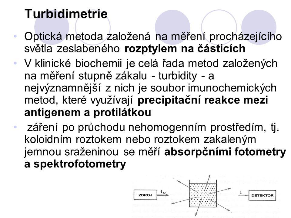 Turbidimetrie Optická metoda založená na měření procházejícího světla zeslabeného rozptylem na částicích.