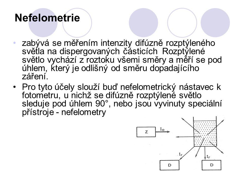 Nefelometrie